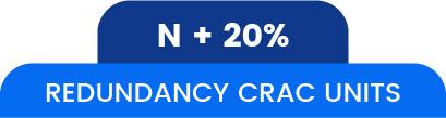 N+20% Redundancy CRAC units