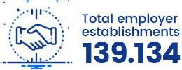 Total employer establishments